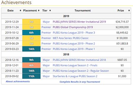 2019-result-geng