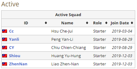 ahq-roster