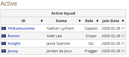 fury-roster