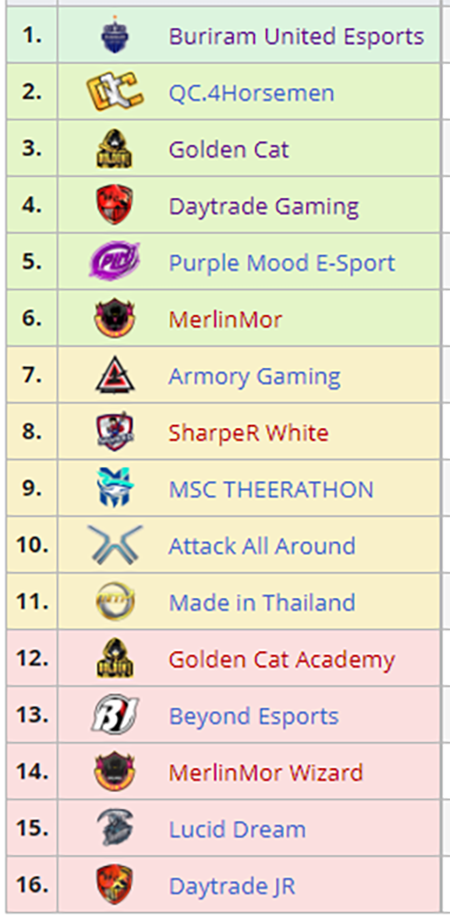 thailand-league