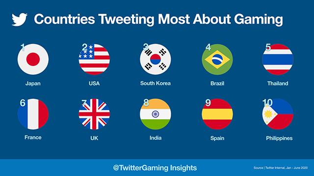 CountriesTweet-640