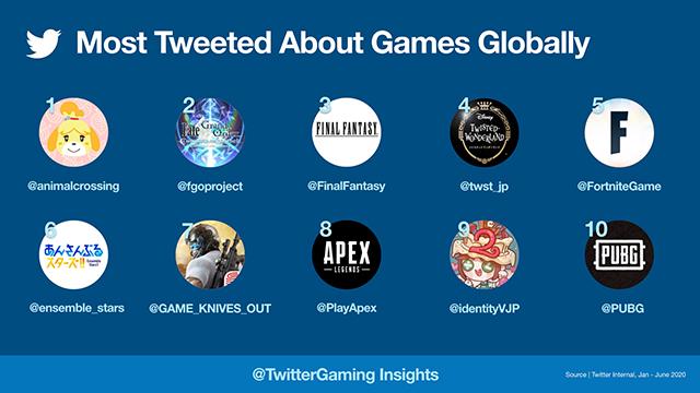 TweetedGames-640
