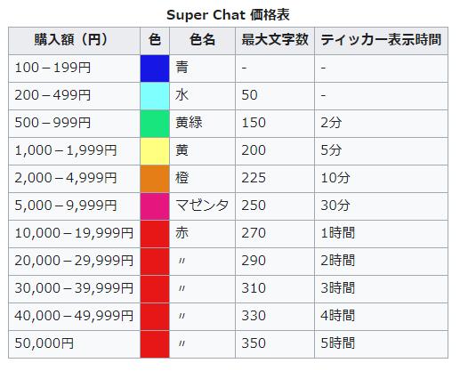 price-02